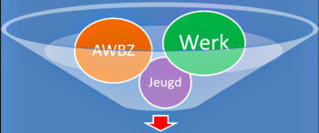 Logo 3D AWBZ